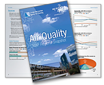 air-quality-snapshot_spread-thumbnail