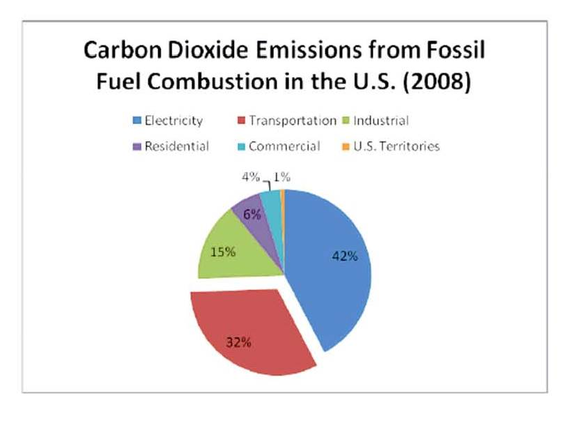 the importance of reducing detrimental vehicle emissions Vehicle emissions control is the study of reducing the emissions produced by motor vehicles, especially internal combustion engines.