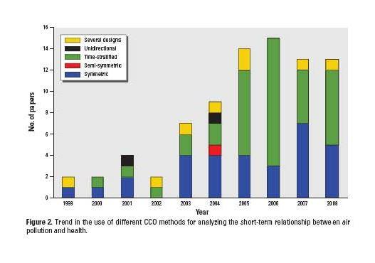 Statistics free quality articles
