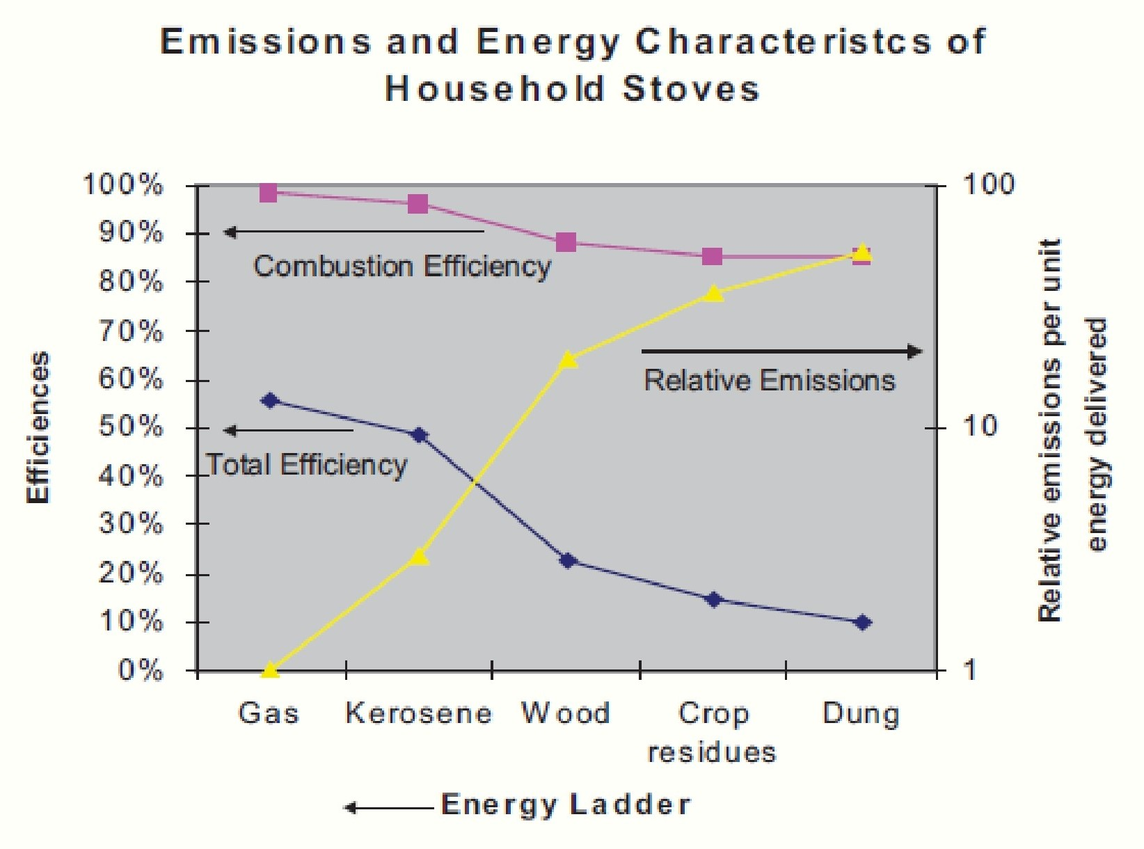 Wood Burning Emissions ~ Oct ak fairbanks pollutionfree wordpress