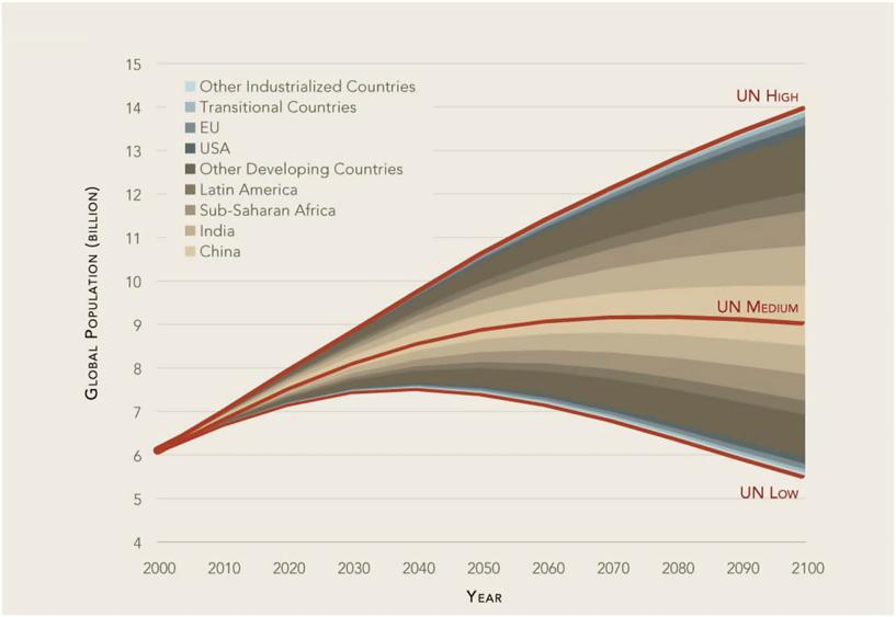 affect of urbanization on climate The long term trend from albedo is that of cooling  what we cannot say yet is how climate change is affecting albedo, how it might be affected in the future,.