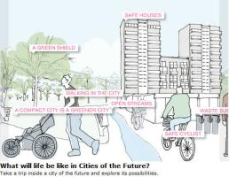 cities-of-the-future-2