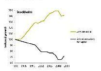 stockholm emissions