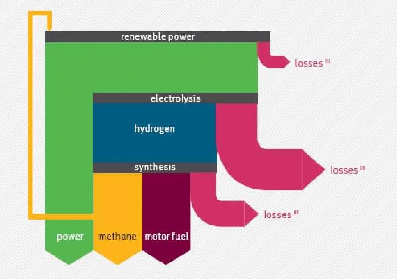 2050 germany renewables