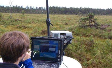 detecting methane