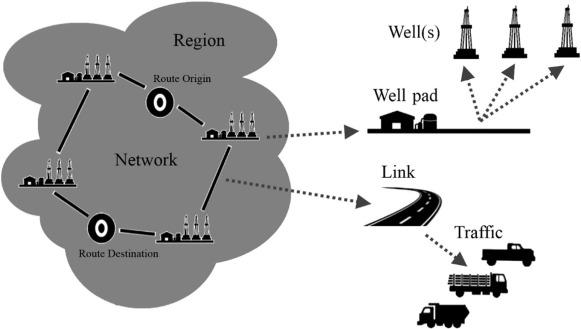 fracking traffic