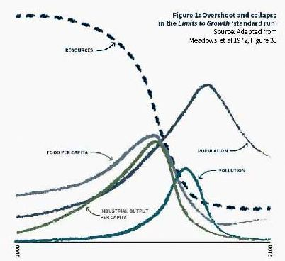 graph limits