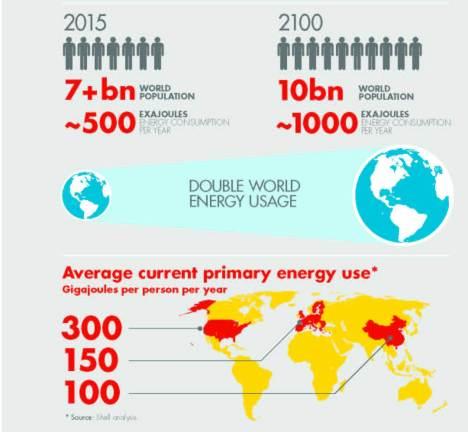energy-future